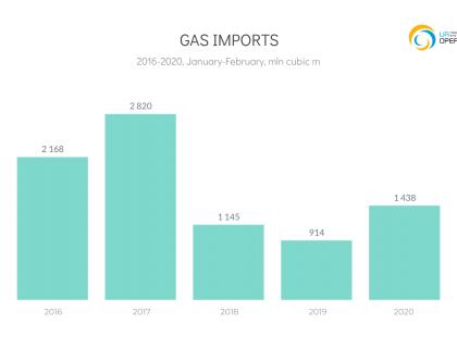EN_Imports_2014-2020_01-02