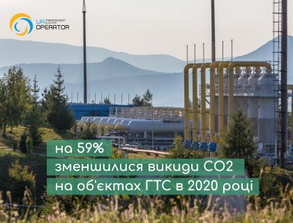 2020-eco-kv1_ukr