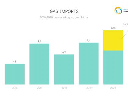 EN_Import_YC_2020-08