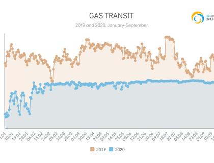 Transit 2020-09 (2)