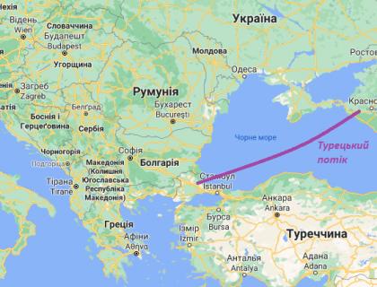 Турецький потік