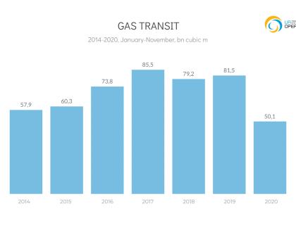 En-Transit-2020-11--50-1