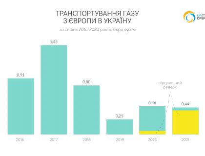 Import_2021-01_ua