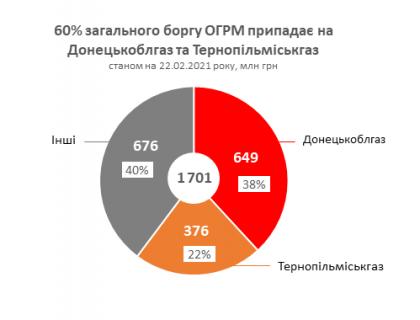 Небаланси 2021-01