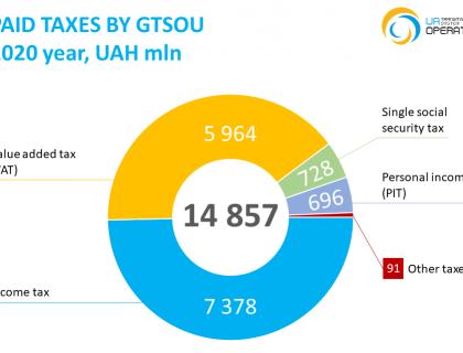 Taxes-2020-eng