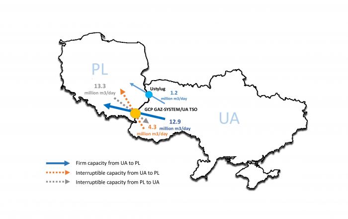 UA-PL-presentation-2