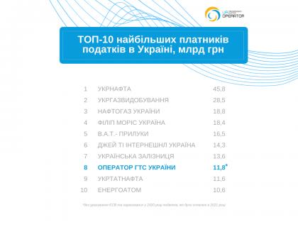 Податки - канва Н5a