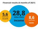 20210803 En_Finance