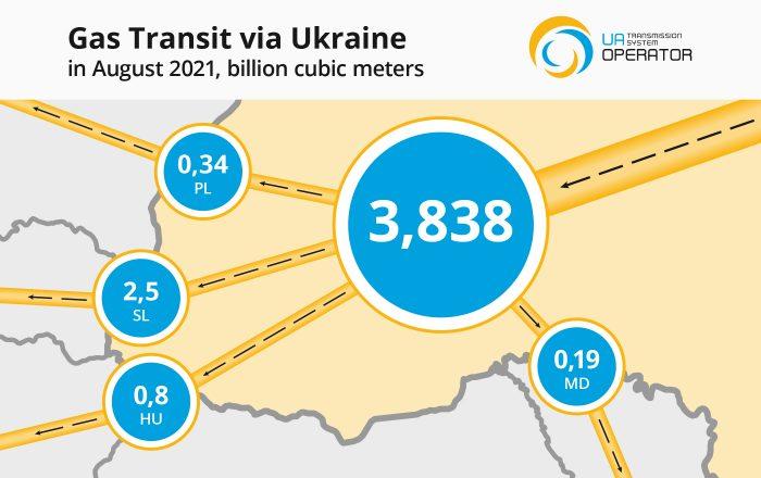 Transit Map Aug 2021 (Eng)